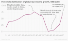 """""""There's Good News To Be Found In The Global Economy"""" - Quartz"""