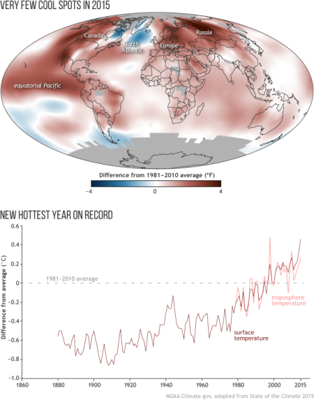 stateoftheclimate2015_surfacetemps_map_and_graph_620