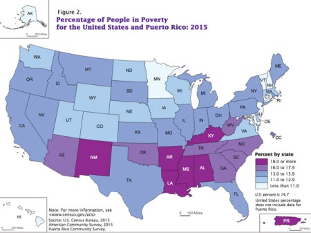 poverty-rates-united-states